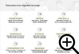 Vorschau zur Abbildung zu den Potenzialen einer digitalen Strategie